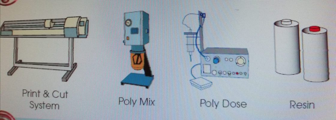 Strojevi za 3D efekt na naljepnicama